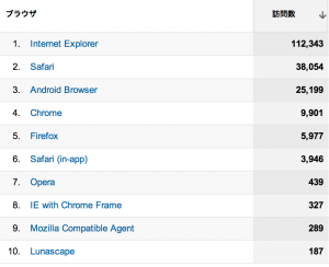 browser-ratio