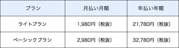 price-houjin3-min