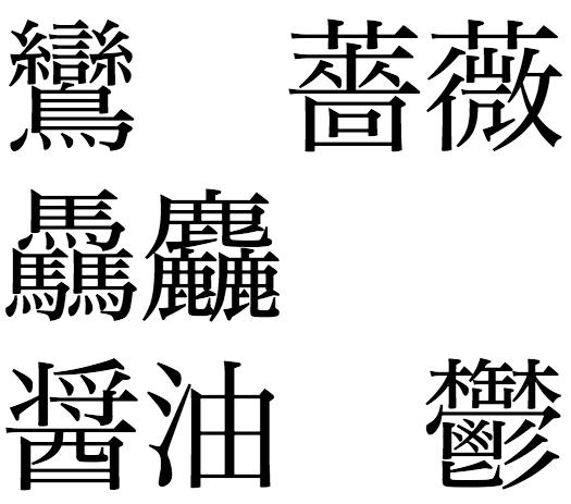 複雑で難しい漢字などを大きく表示するだけのページをつくりました。