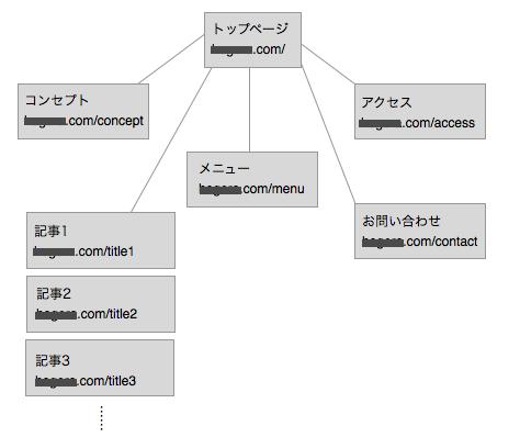 kousei2-2